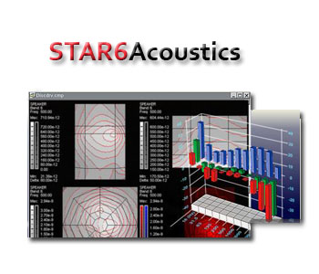 STAR Acoustics - Complete acoustic intensity software